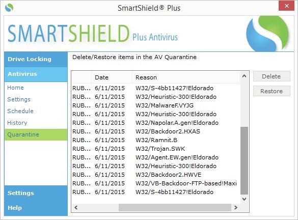antivirus scan resultaat smartshield centrurion
